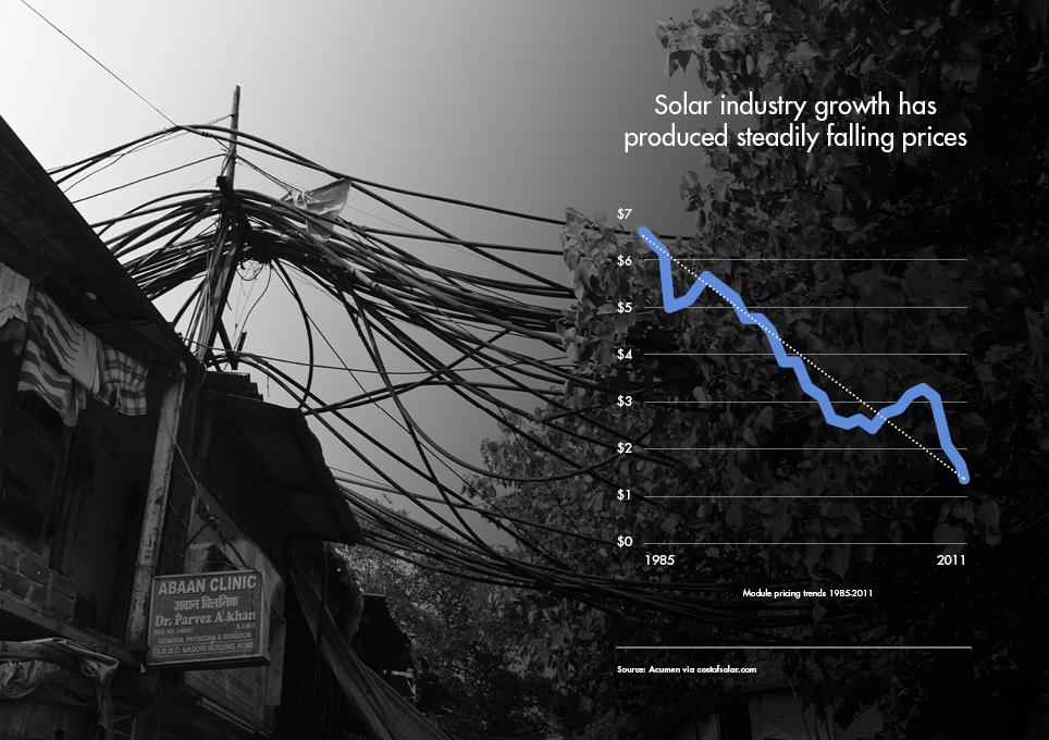Hvordan en revolution for solenergi kan afværge en klimakrise og løse problemet med energifattigdom