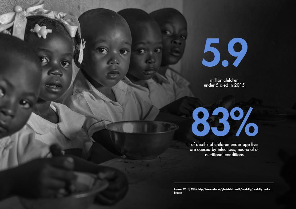 En tusinddagsplan for ligestilling af alle børn