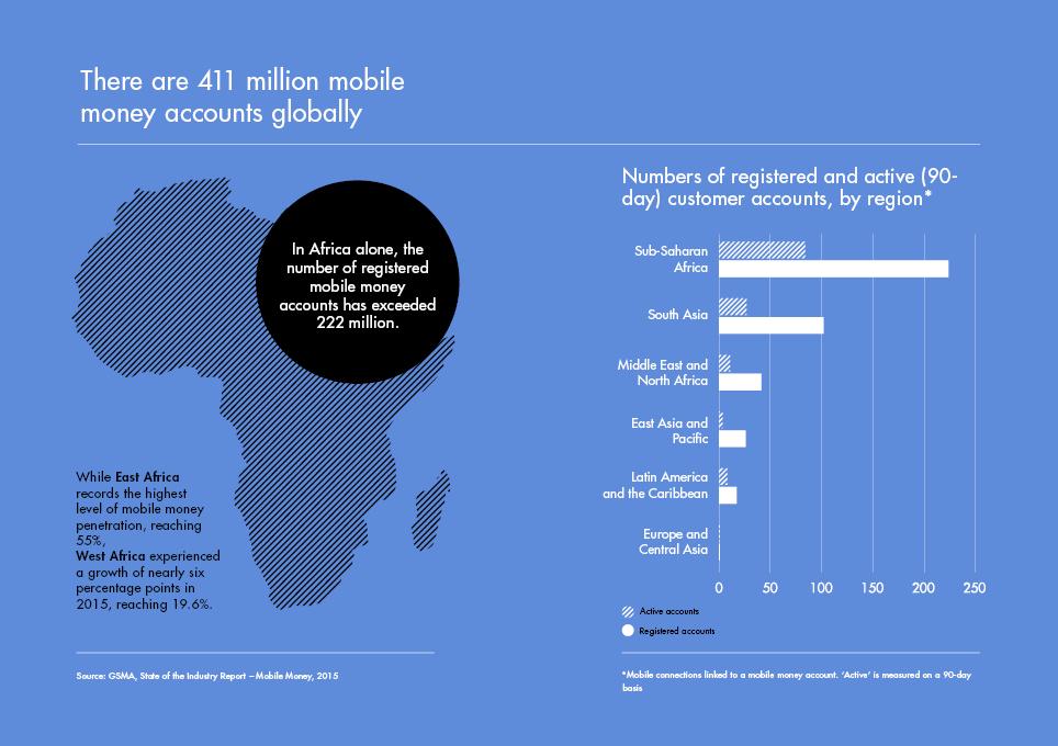 Inkluderende forretningsmodeller til imødegåelse af indkomstulighed og arbejdsløshed
